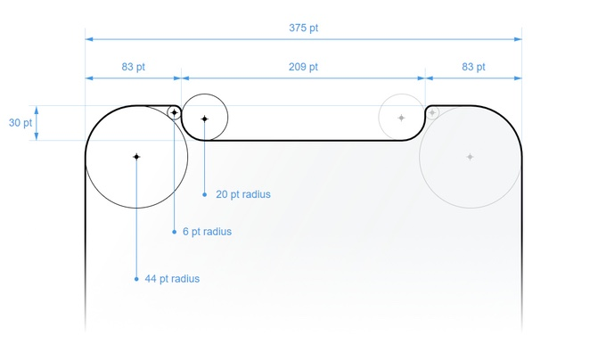iphone-x-screen-measurements