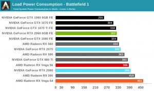 RTX 2060 power consumption