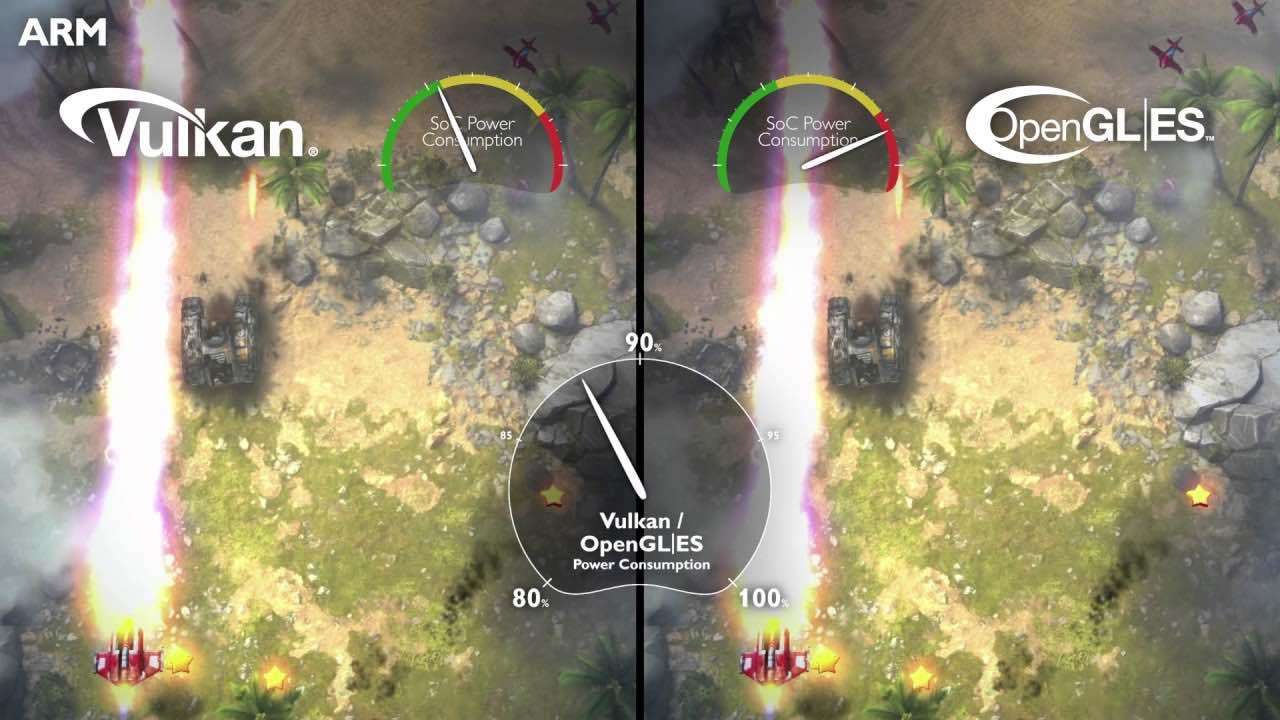 Vulkan vs OpenGL ES