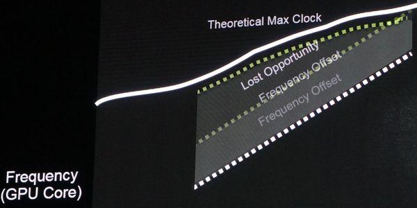 GPU Boost 3.0 (1)