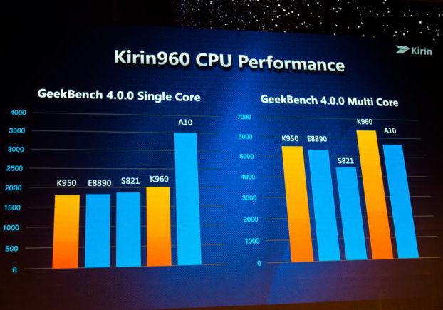 huawei-kirin-960-cpu-performance