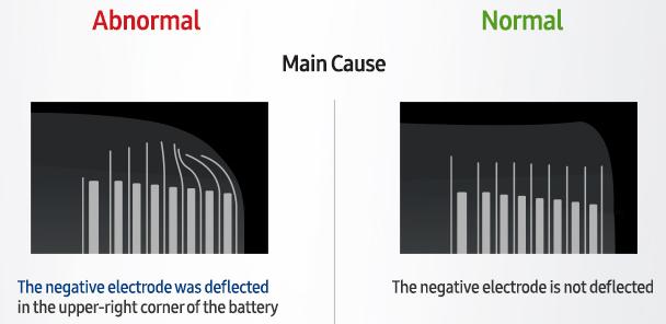 Galaxy Note 7 defect 1