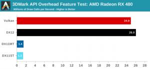 3DMark Radeon RX 480