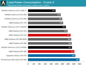 Radeon RX 580 power