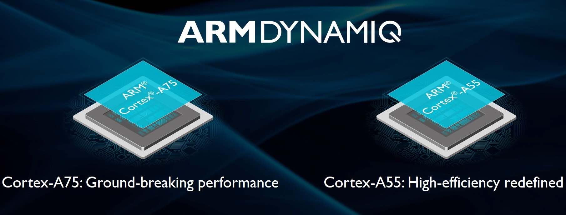 Cortex-A75 & Cortex-A55