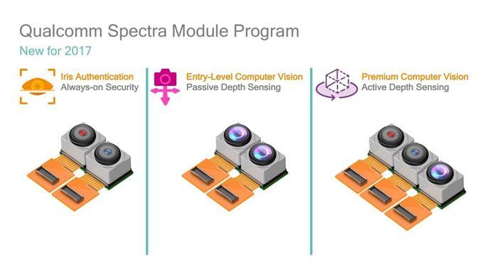Spectra ISP 3