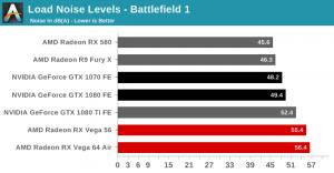 Radeon RX Vega 64 noise