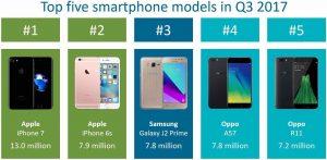 Top5 smartphone models 3q2017