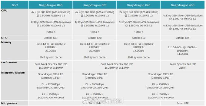 Snapdragon-lineup-leak