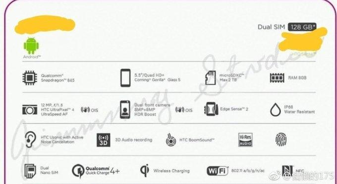 HTC U12 specs