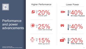 Snapdragon 710 performance