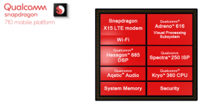 Snapdragon 710 specs
