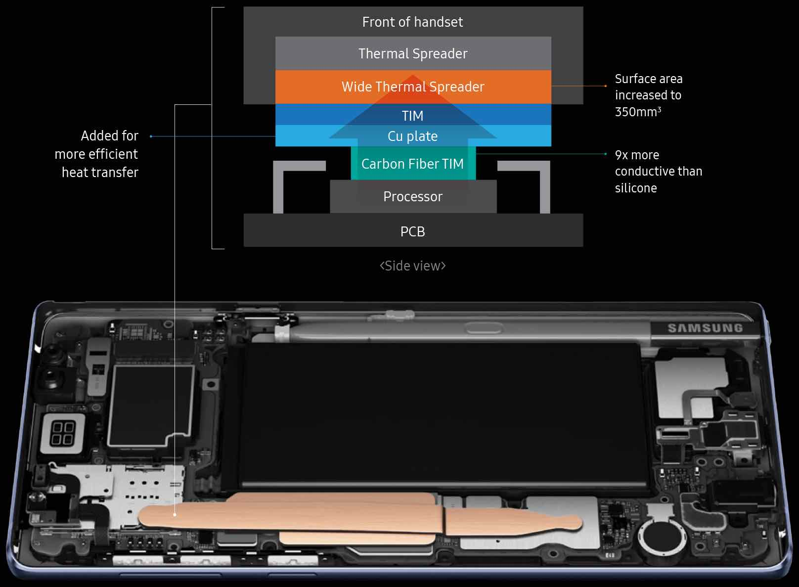 Galaxy-Note-9-cooling