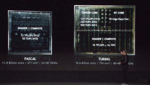 NVIDIA-Turing-vs-Pascal (1)