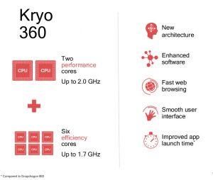 Snapdragon-670-Kryo-360