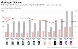 iphone-margins