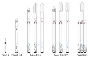 Falcon 1 vs Falcon 9