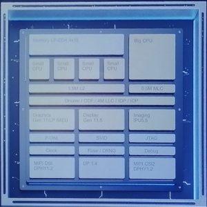 Intel's Hybrid x86 Foveros structure