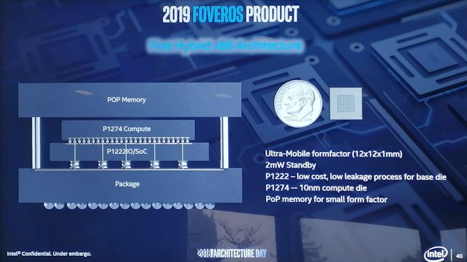 Intel's Hybrid x86 Foveros