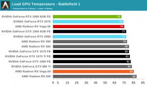 RTX 2060 temperature
